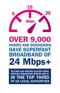 Illustration of Over 9K homes and businesses have superfast broadband of 24Mbps+